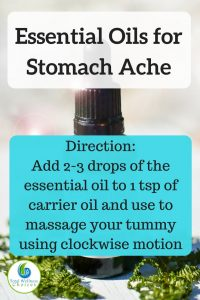 Essential Oils for Stomach Ache